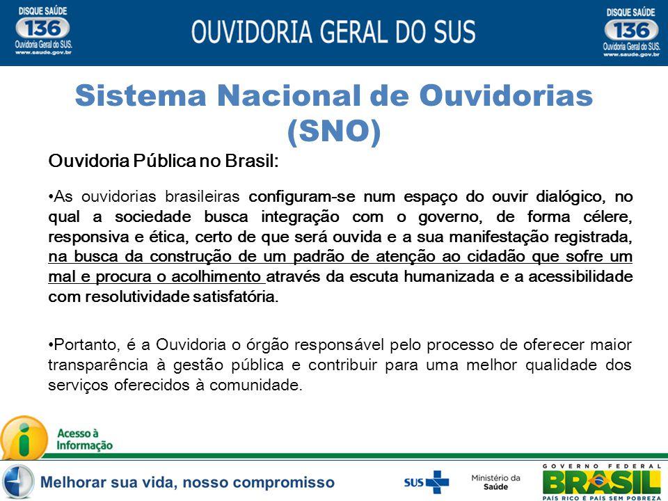 Ouvidoria Pública no Brasil: As ouvidorias brasileiras configuram-se num espaço do ouvir dialógico, no qual a sociedade busca integração com o governo