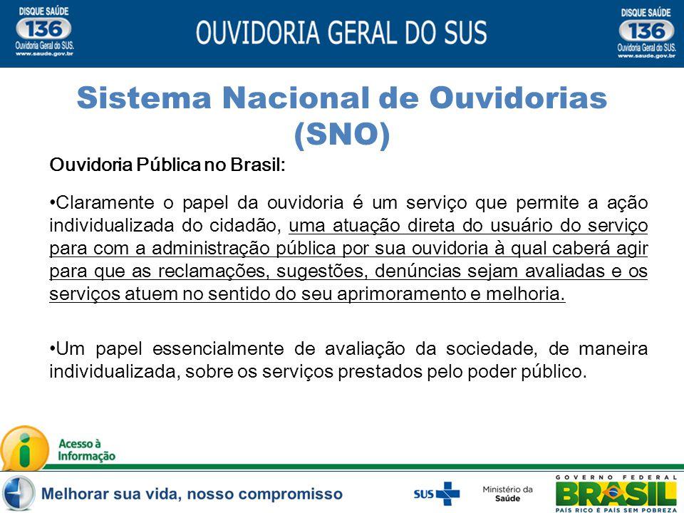 Ouvidoria Pública no Brasil: Claramente o papel da ouvidoria é um serviço que permite a ação individualizada do cidadão, uma atuação direta do usuário