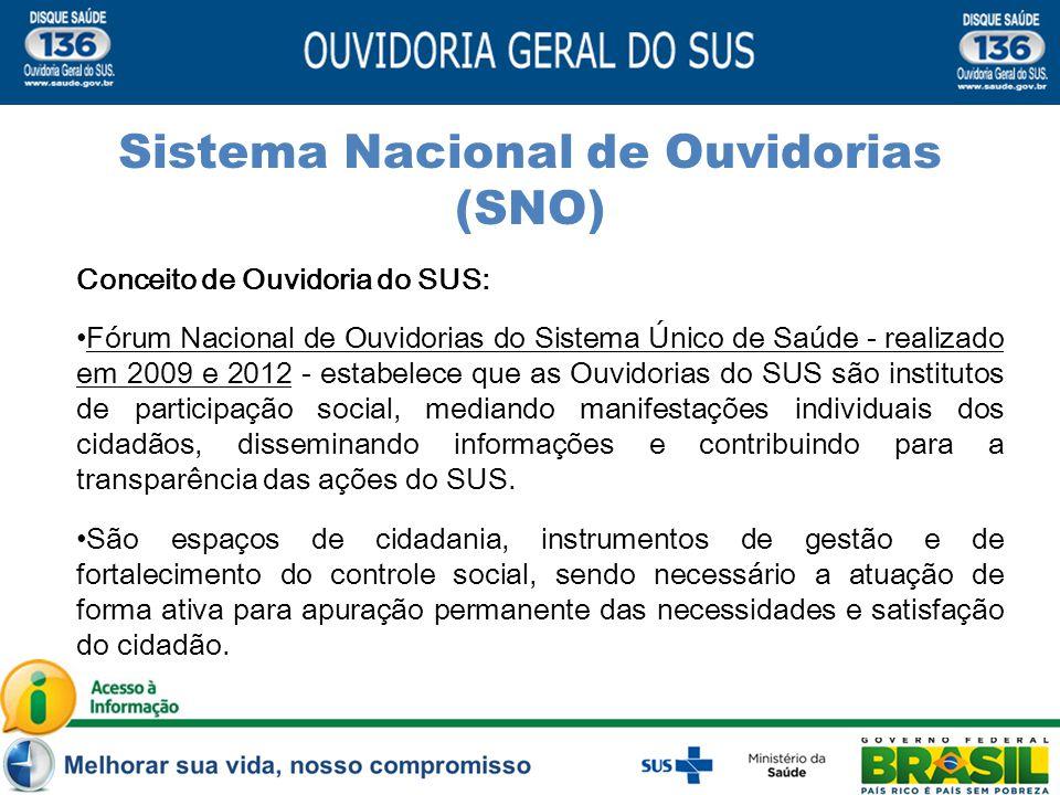 Conceito de Ouvidoria do SUS: Fórum Nacional de Ouvidorias do Sistema Único de Saúde - realizado em 2009 e 2012 - estabelece que as Ouvidorias do SUS