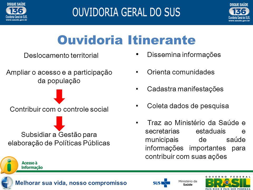 Deslocamento territorial Ampliar o acesso e a participação da população Contribuir com o controle social Subsidiar a Gestão para elaboração de Polític