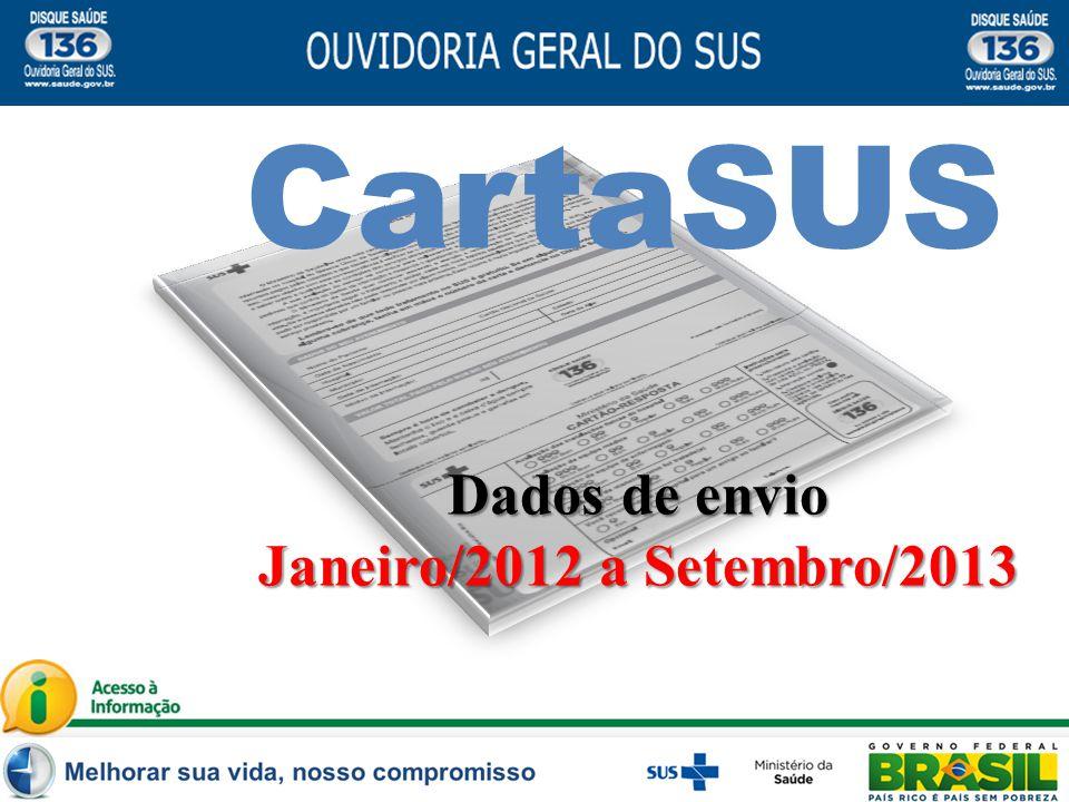 Dados de envio Janeiro/2012 a Setembro/2013