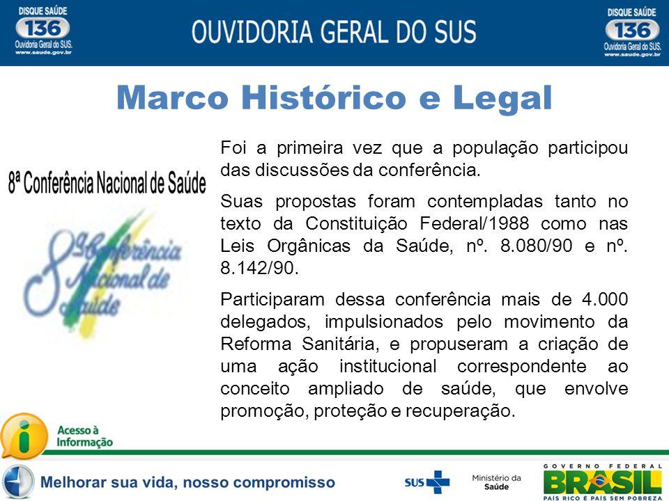 Marco Histórico e Legal Foi a primeira vez que a população participou das discussões da conferência. Suas propostas foram contempladas tanto no texto