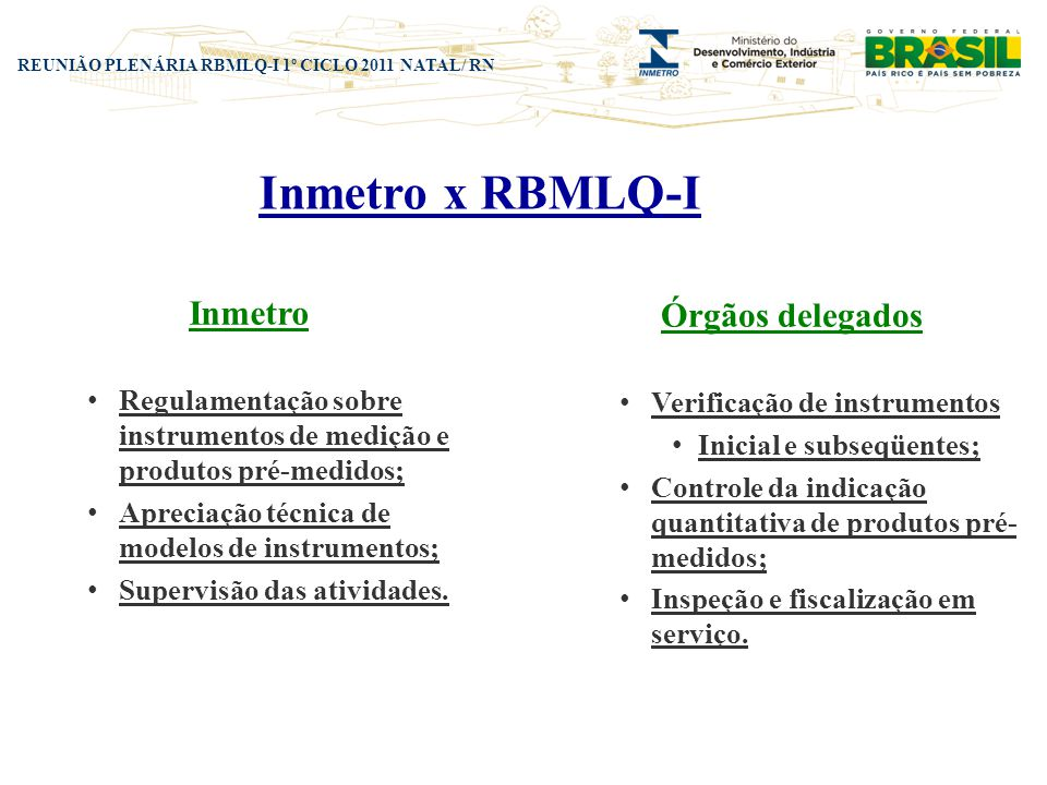 REUNIÃO PLENÁRIA RBMLQ-I 1º CICLO 2011 NATAL/ RN Inmetro x RBMLQ-I Inmetro Regulamentação sobre instrumentos de medição e produtos pré-medidos; Apreci