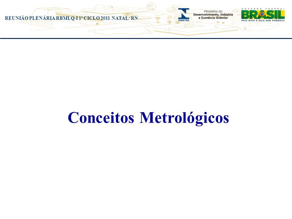 REUNIÃO PLENÁRIA RBMLQ-I 1º CICLO 2011 NATAL/ RN Conceitos Metrológicos