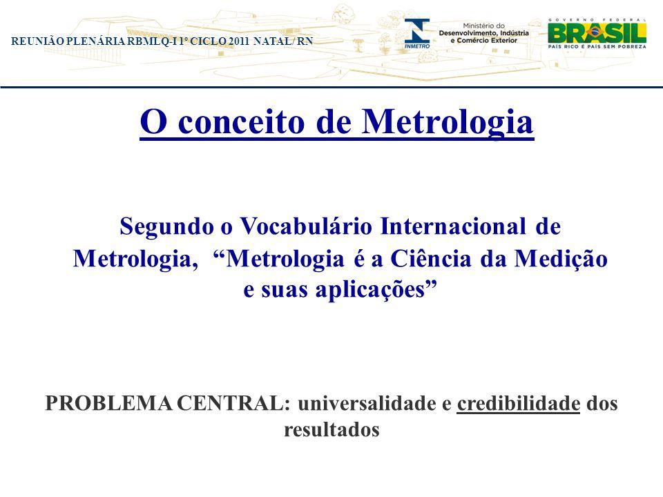 REUNIÃO PLENÁRIA RBMLQ-I 1º CICLO 2011 NATAL/ RN O conceito de Metrologia Segundo o Vocabulário Internacional de Metrologia, Metrologia é a Ciência da