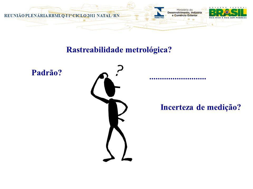 REUNIÃO PLENÁRIA RBMLQ-I 1º CICLO 2011 NATAL/ RN Padrão? Rastreabilidade metrológica? Incerteza de medição?...........................
