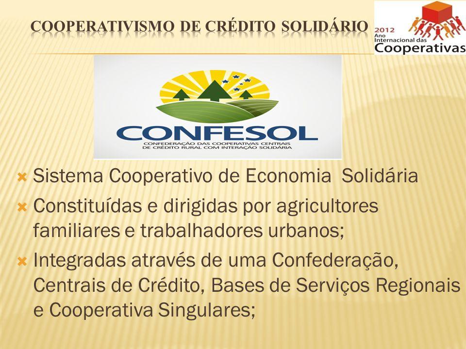 Sistema Cooperativo de Economia Solidária Constituídas e dirigidas por agricultores familiares e trabalhadores urbanos; Integradas através de uma Conf