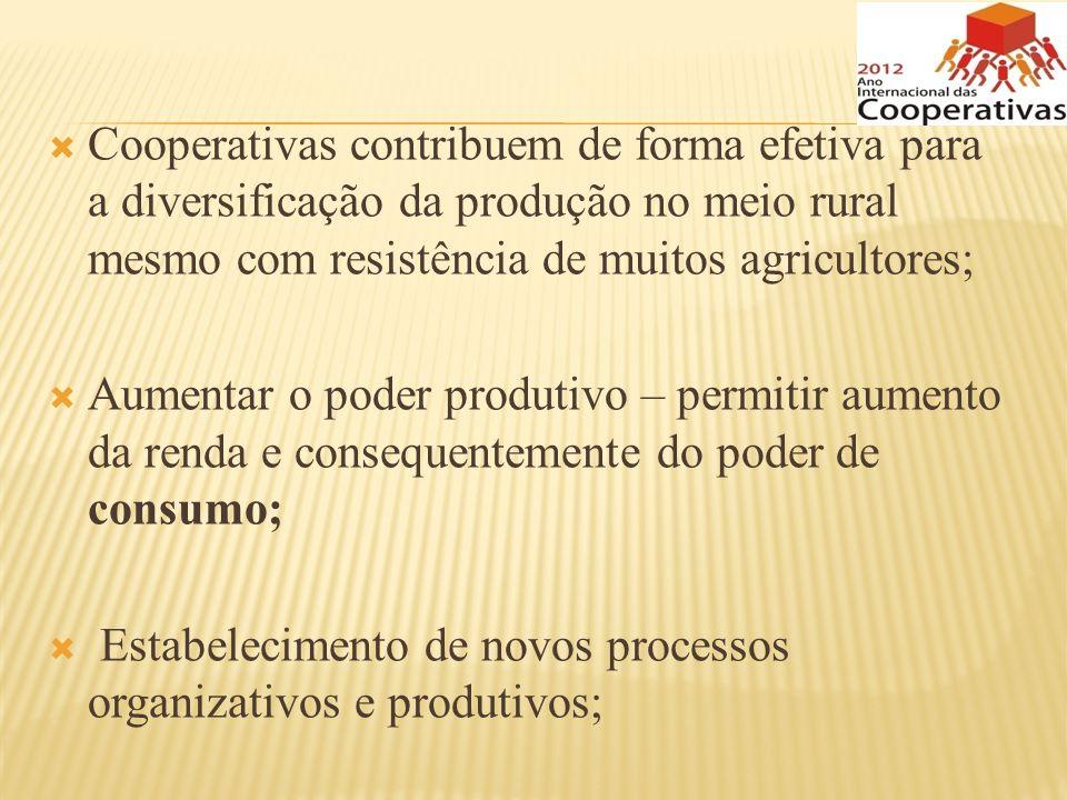 Cooperativas contribuem de forma efetiva para a diversificação da produção no meio rural mesmo com resistência de muitos agricultores; Aumentar o pode