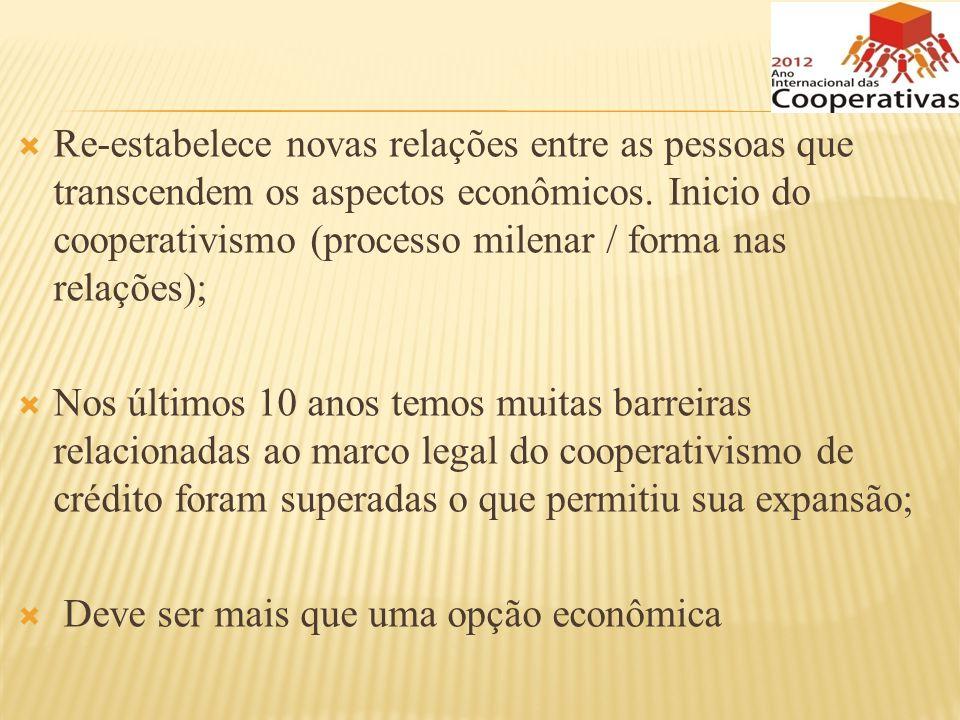 Re-estabelece novas relações entre as pessoas que transcendem os aspectos econômicos. Inicio do cooperativismo (processo milenar / forma nas relações)