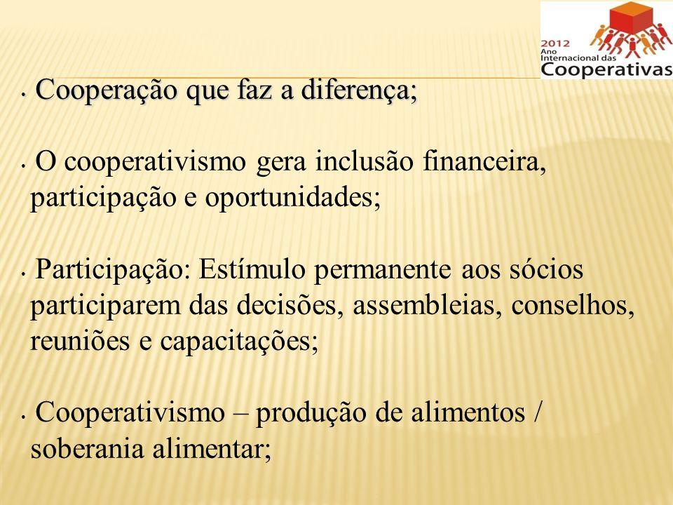 Cooperação que faz a diferença; Cooperação que faz a diferença; O cooperativismo gera inclusão financeira, participação e oportunidades; Participação: