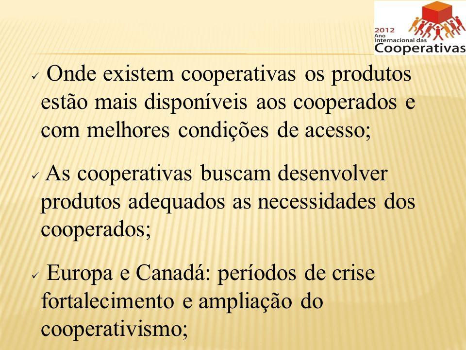 Onde existem cooperativas os produtos estão mais disponíveis aos cooperados e com melhores condições de acesso; As cooperativas buscam desenvolver pro