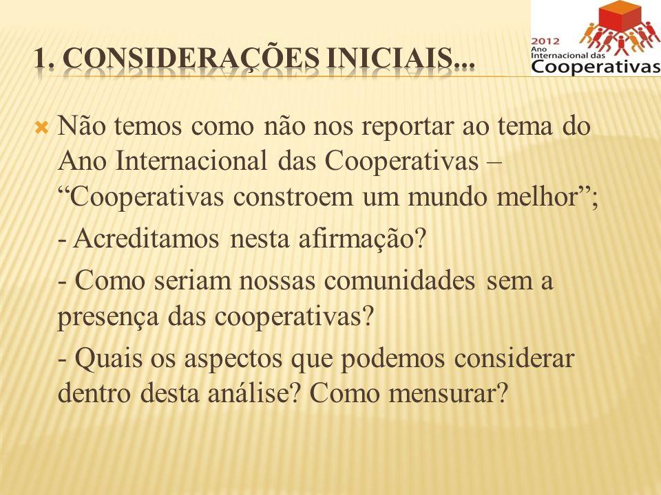 Não temos como não nos reportar ao tema do Ano Internacional das Cooperativas – Cooperativas constroem um mundo melhor; - Acreditamos nesta afirmação?