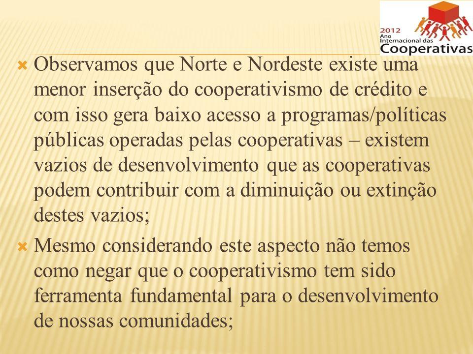 Observamos que Norte e Nordeste existe uma menor inserção do cooperativismo de crédito e com isso gera baixo acesso a programas/políticas públicas ope
