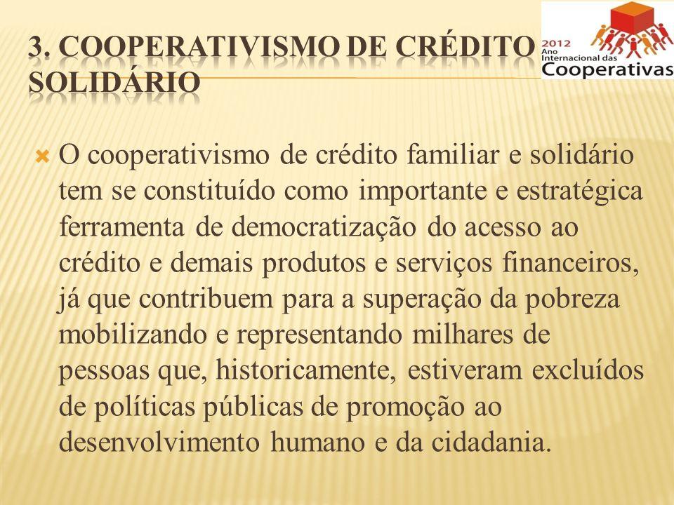 Sistema Cooperativo de Economia Solidária Constituídas e dirigidas por agricultores familiares e trabalhadores urbanos; Integradas através de uma Confederação, Centrais de Crédito, Bases de Serviços Regionais e Cooperativa Singulares;