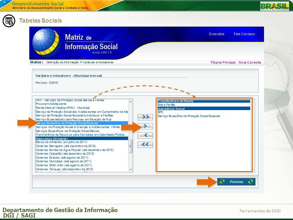 Departamento de Gestão da Informação DGI / SAGI Ferramentas da SAGI Tabelas Sociais