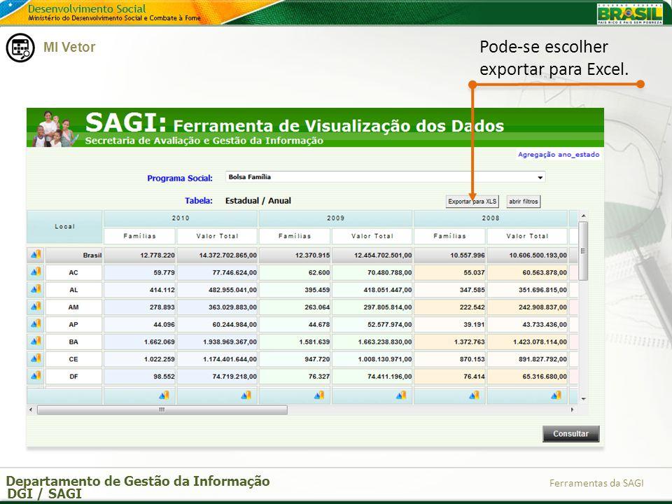 Departamento de Gestão da Informação DGI / SAGI Ferramentas da SAGI Pode-se escolher exportar para Excel. MI Vetor