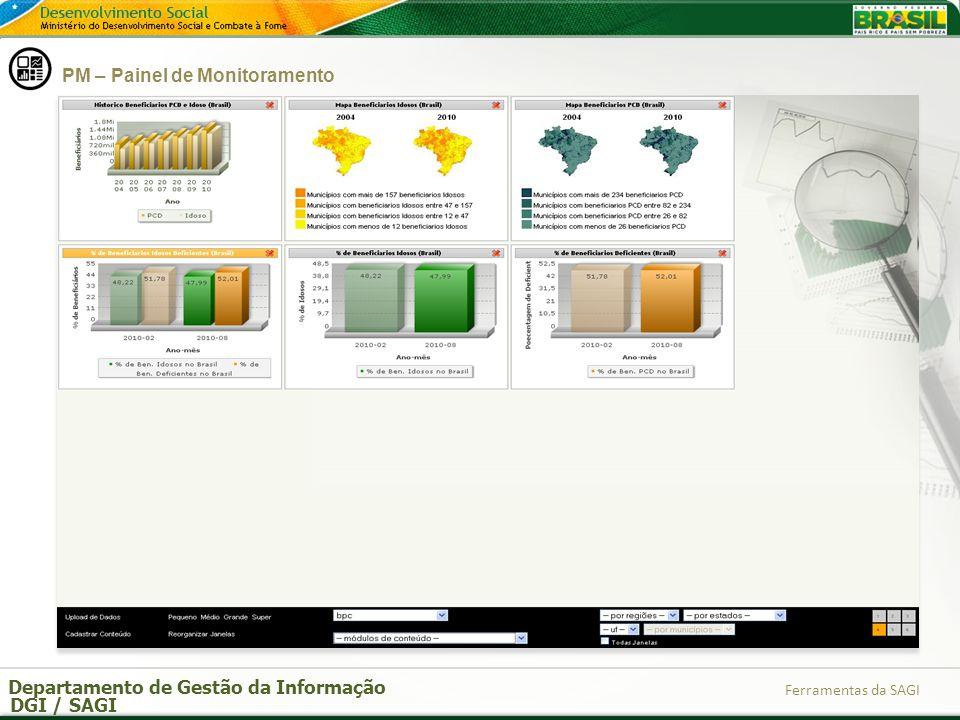 Departamento de Gestão da Informação DGI / SAGI Ferramentas da SAGI PM – Painel de Monitoramento
