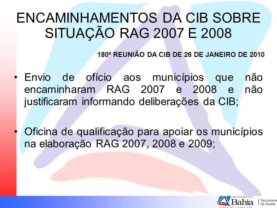 ENCAMINHAMENTOS DA CIB SOBRE SITUAÇÃO RAG 2007 E 2008 Envio de ofício aos municípios que não encaminharam RAG 2007 e 2008 e não justificaram informand