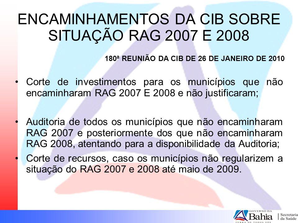 ENCAMINHAMENTOS DA CIB SOBRE SITUAÇÃO RAG 2007 E 2008 Corte de investimentos para os municípios que não encaminharam RAG 2007 E 2008 e não justificaram; Auditoria de todos os municípios que não encaminharam RAG 2007 e posteriormente dos que não encaminharam RAG 2008, atentando para a disponibilidade da Auditoria; Corte de recursos, caso os municípios não regularizem a situação do RAG 2007 e 2008 até maio de 2009.