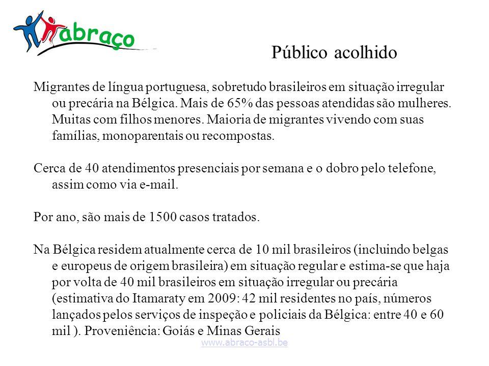 www.abraco-asbl.be Público acolhido Migrantes de língua portuguesa, sobretudo brasileiros em situação irregular ou precária na Bélgica.