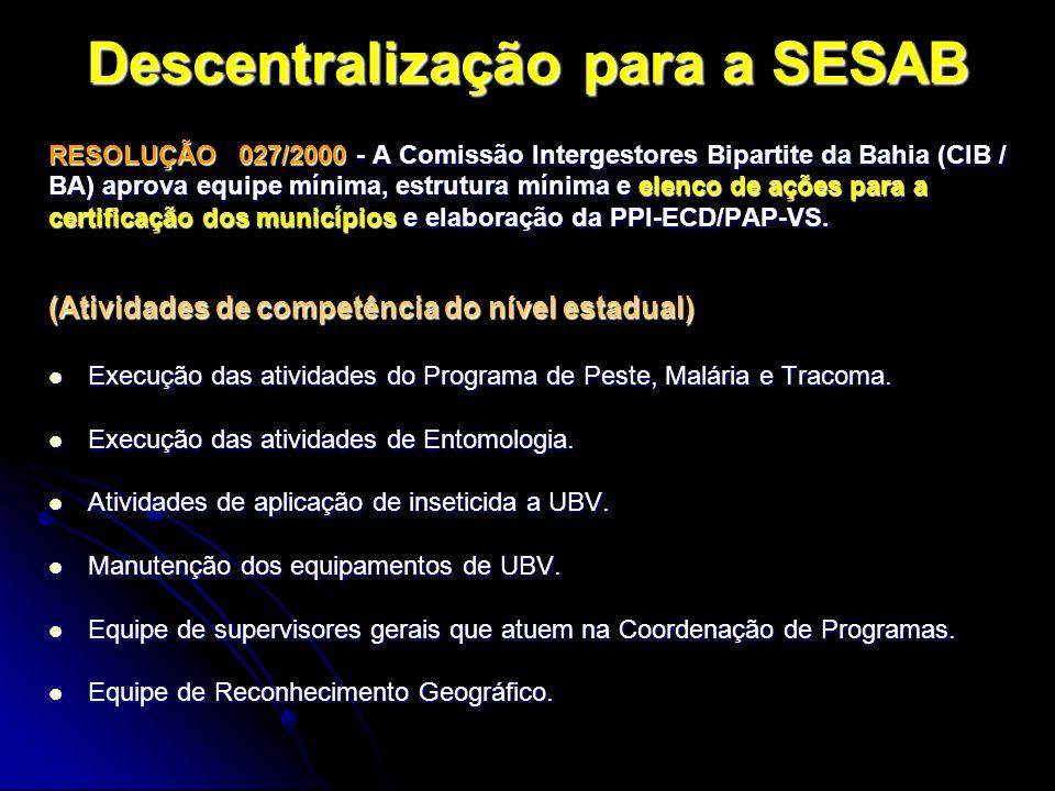 Descentralização para a SESAB RESOLUÇÃO 027/2000 - A Comissão Intergestores Bipartite da Bahia (CIB / BA) aprova equipe mínima, estrutura mínima e ele