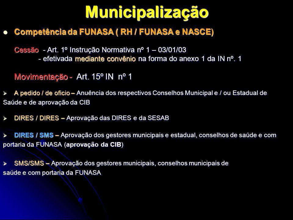 Municipalização Competência da FUNASA ( RH / FUNASA e NASCE) Competência da FUNASA ( RH / FUNASA e NASCE) Cessão - Art. 1º Instrução Normativa nº 1 –
