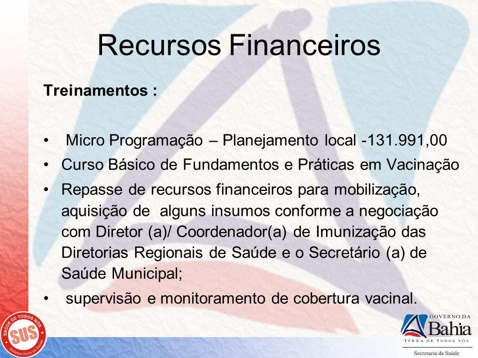 Recursos Financeiros Treinamentos : Micro Programação – Planejamento local -131.991,00 Curso Básico de Fundamentos e Práticas em Vacinação Repasse de