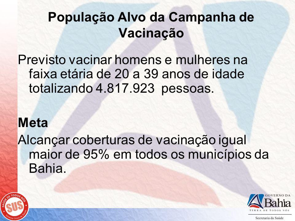 População Alvo da Campanha de Vacinação Previsto vacinar homens e mulheres na faixa etária de 20 a 39 anos de idade totalizando 4.817.923 pessoas.