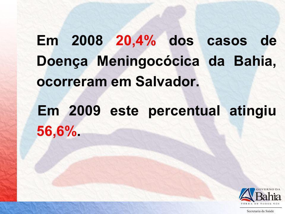 Em 2008 20,4% dos casos de Doença Meningocócica da Bahia, ocorreram em Salvador. Em 2009 este percentual atingiu 56,6%.