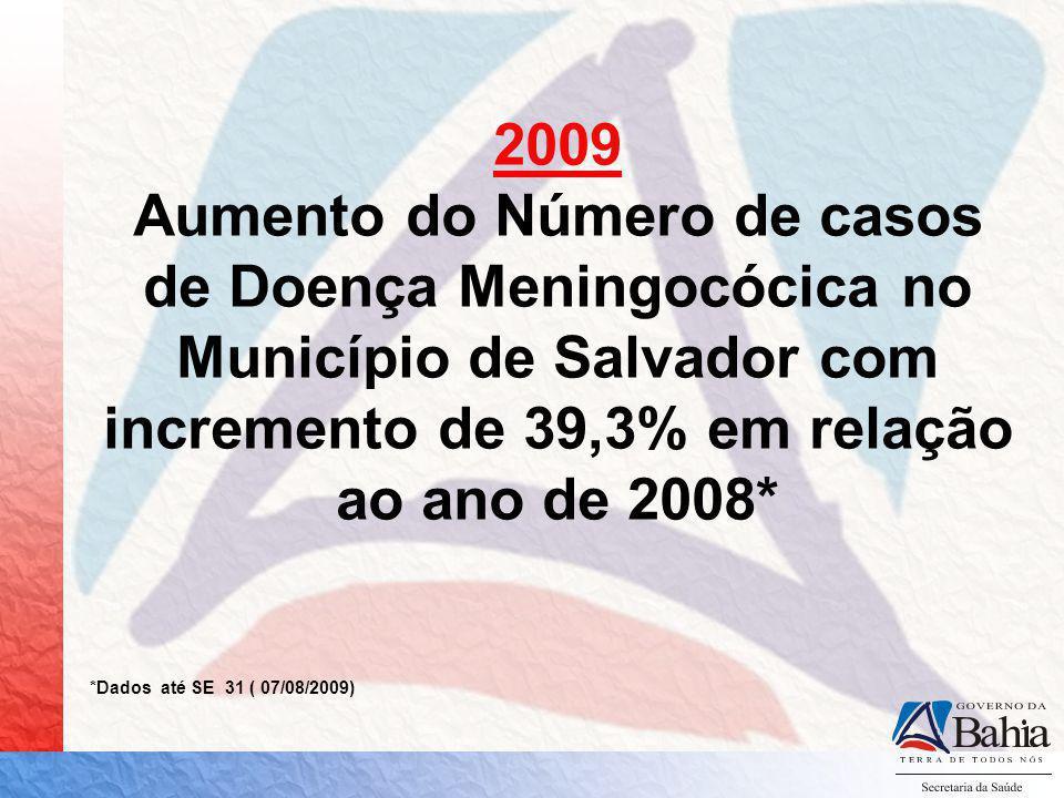 2009 Aumento do Número de casos de Doença Meningocócica no Município de Salvador com incremento de 39,3% em relação ao ano de 2008* *Dados até SE 31 (