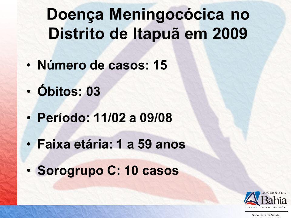 Doença Meningocócica no Distrito de Itapuã em 2009 Número de casos: 15 Óbitos: 03 Período: 11/02 a 09/08 Faixa etária: 1 a 59 anos Sorogrupo C: 10 cas