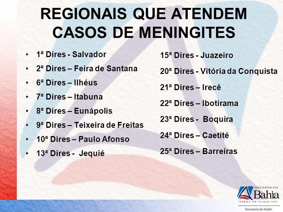 Municípios que atendem casos suspeitos de Meningites Barreiras Bom J.