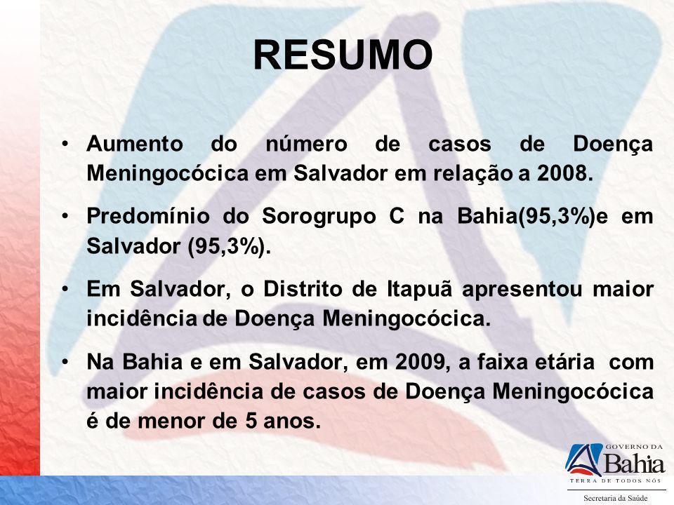 RESUMO Aumento do número de casos de Doença Meningocócica em Salvador em relação a 2008. Predomínio do Sorogrupo C na Bahia(95,3%)e em Salvador (95,3%