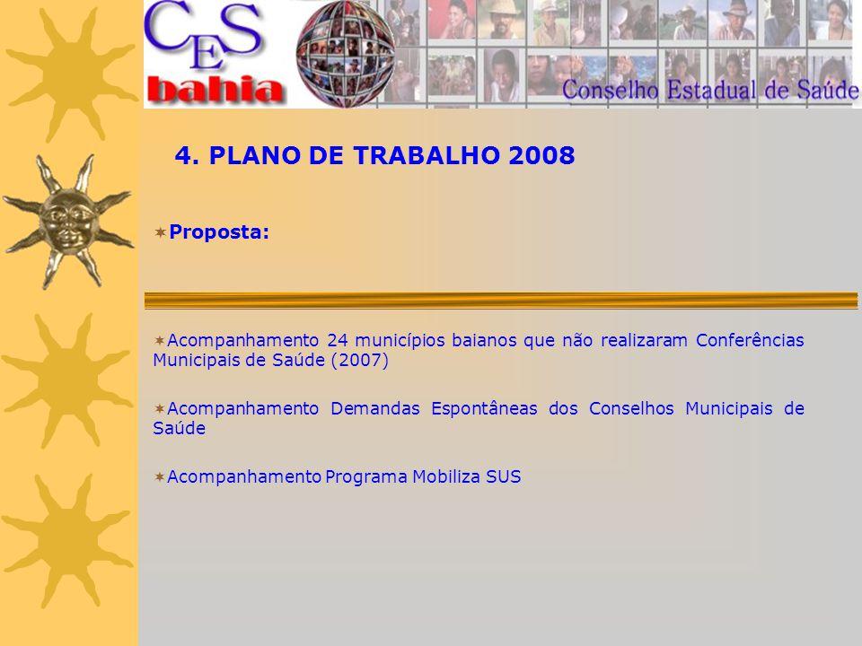 4. PLANO DE TRABALHO 2008 Proposta: Acompanhamento 24 municípios baianos que não realizaram Conferências Municipais de Saúde (2007) Acompanhamento Dem