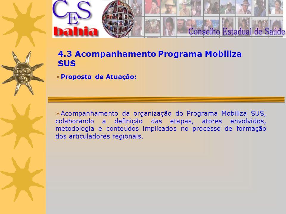 4.3 Acompanhamento Programa Mobiliza SUS Proposta de Atuação: Acompanhamento da organização do Programa Mobiliza SUS, colaborando a definição das etapas, atores envolvidos, metodologia e conteúdos implicados no processo de formação dos articuladores regionais.