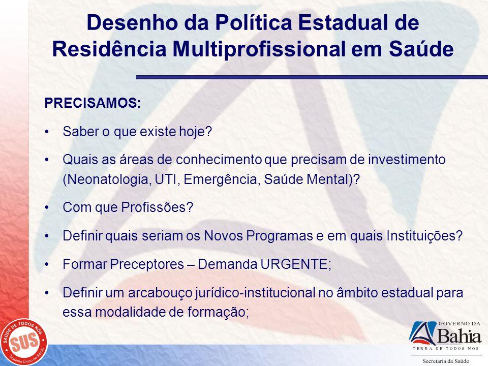Desenho da Política Estadual de Residência Multiprofissional em Saúde PRECISAMOS: Saber o que existe hoje.