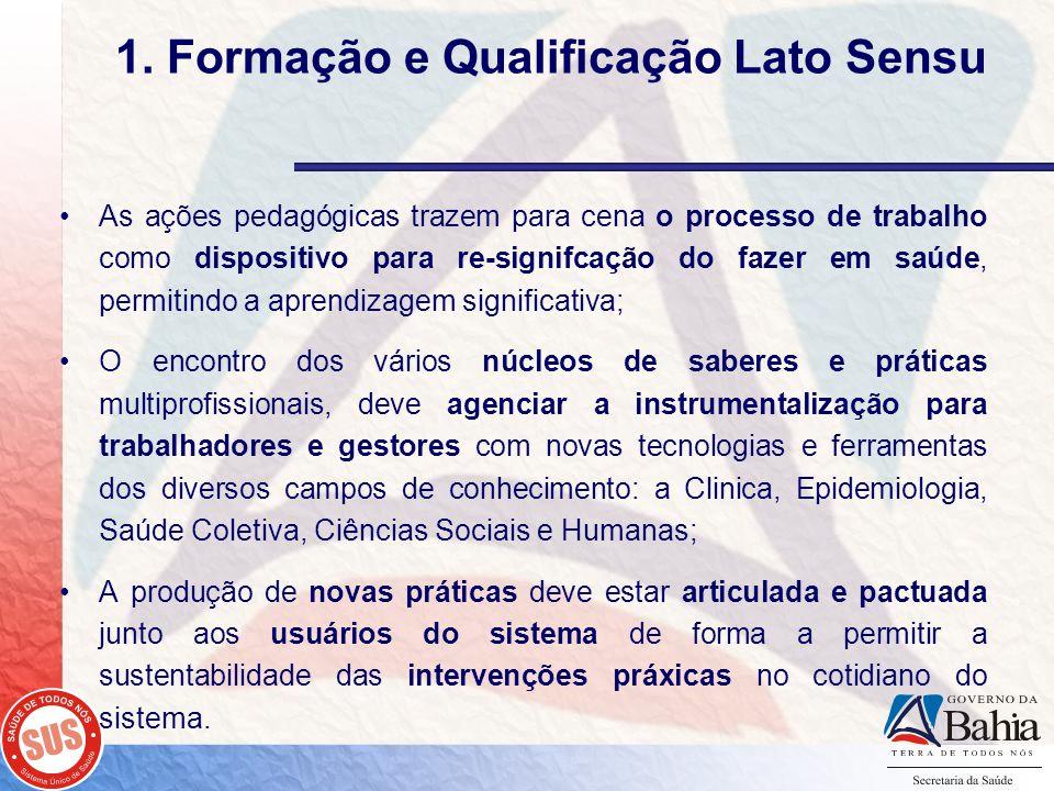 1. Formação e Qualificação Lato Sensu As ações pedagógicas trazem para cena o processo de trabalho como dispositivo para re-signifcação do fazer em sa
