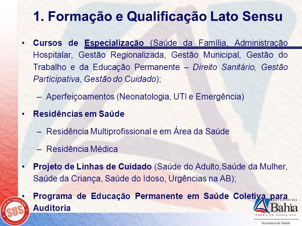 1. Formação e Qualificação Lato Sensu Cursos de Especialização (Saúde da Família, Administração Hospitalar, Gestão Regionalizada, Gestão Municipal, Ge