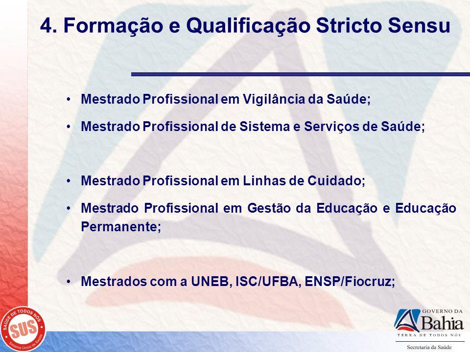 4. Formação e Qualificação Stricto Sensu Mestrado Profissional em Vigilância da Saúde; Mestrado Profissional de Sistema e Serviços de Saúde; Mestrado