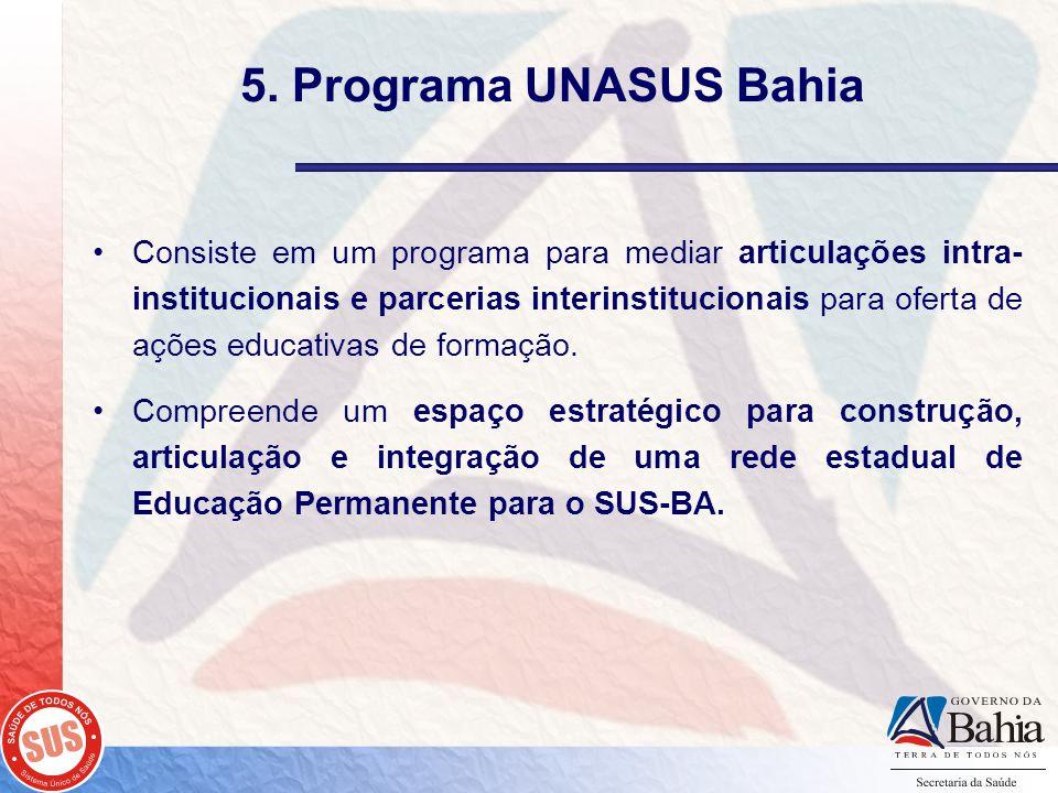 5. Programa UNASUS Bahia Consiste em um programa para mediar articulações intra- institucionais e parcerias interinstitucionais para oferta de ações e