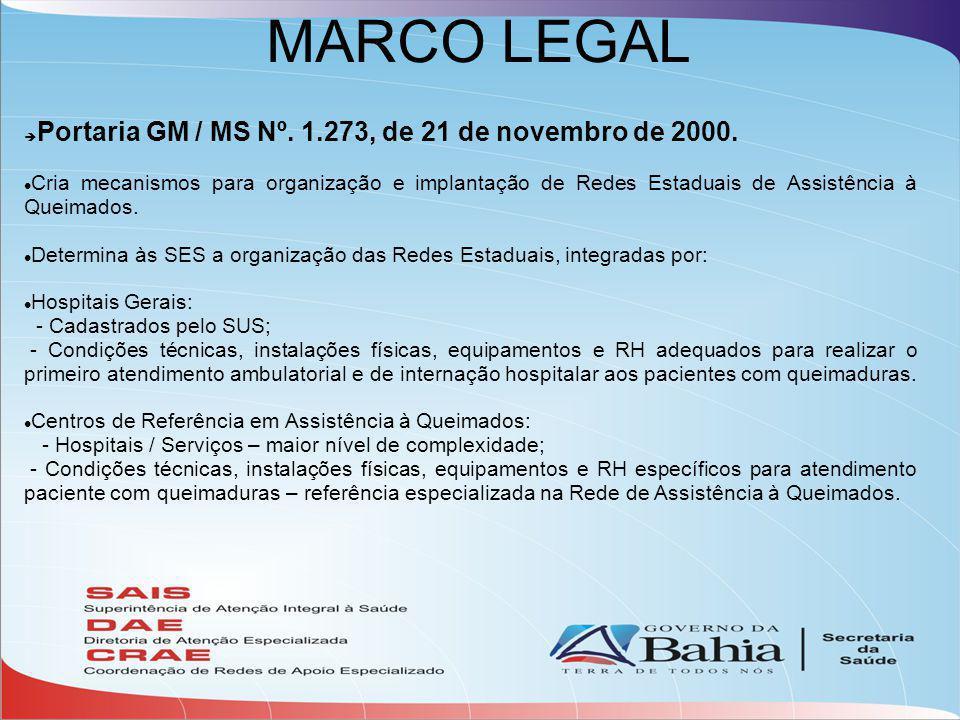 MARCO LEGAL Portaria GM / MS Nº.1.273, de 21 de novembro de 2000.