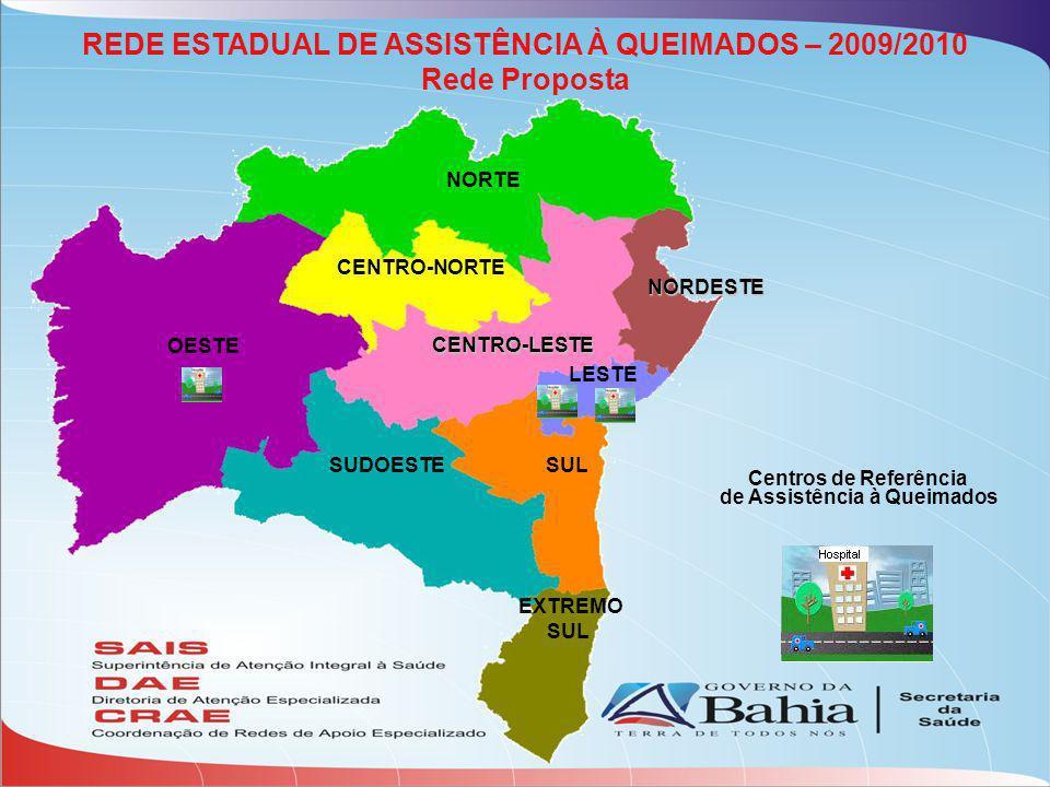 CENTRO-LESTE NORDESTE REDE ESTADUAL DE ASSISTÊNCIA À QUEIMADOS – 2009/2010 Rede Proposta OESTE CENTRO-NORTE NORTE SUDOESTE SUL EXTREMO SUL LESTE Centros de Referência de Assistência à Queimados