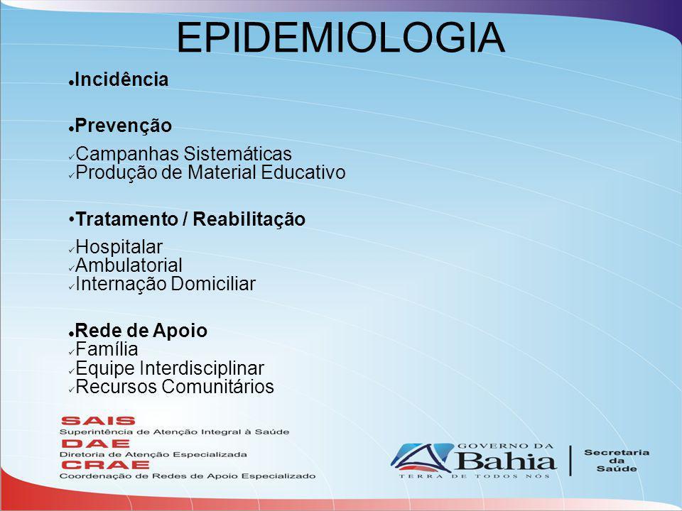 EPIDEMIOLOGIA Incidência Prevenção Campanhas Sistemáticas Produção de Material Educativo Tratamento / Reabilitação Hospitalar Ambulatorial Internação Domiciliar Rede de Apoio Família Equipe Interdisciplinar Recursos Comunitários