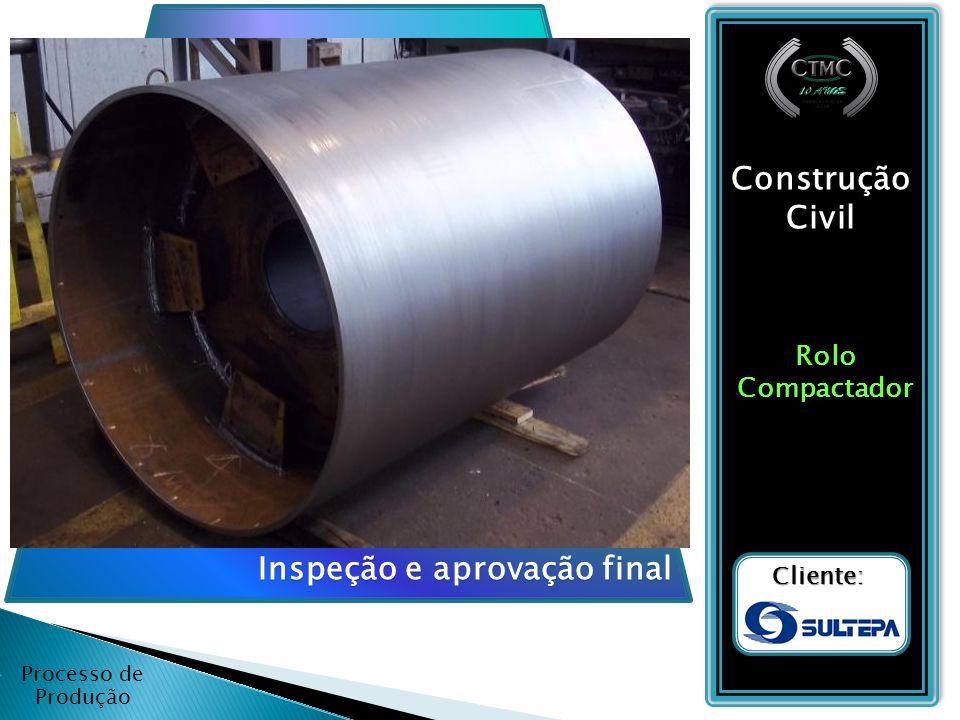 Processo de Produção Construção Civil RoloCompactador Cliente: Inspeção e aprovação final