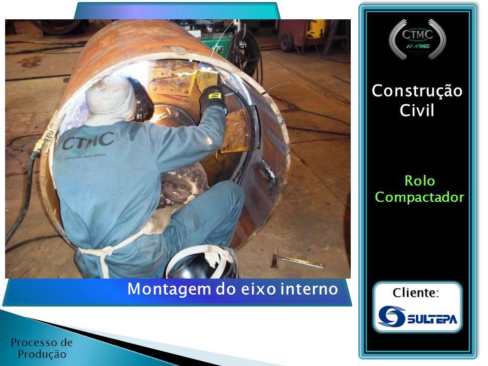 Processo de Produção Construção Civil RoloCompactador Cliente: Inspeção dimensional