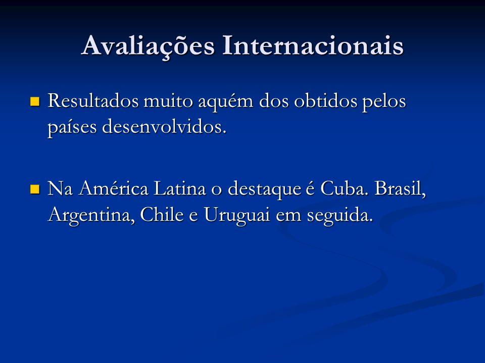 Avaliações Internacionais Resultados muito aquém dos obtidos pelos países desenvolvidos.