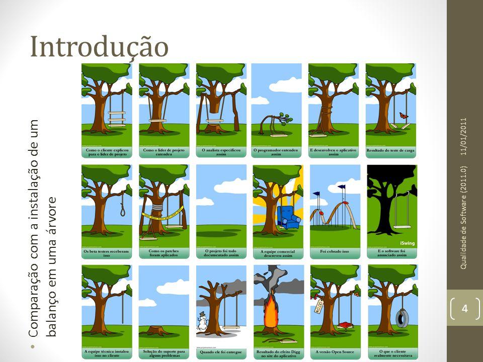 Introdução Comparação com a instalação de um balanço em uma árvore 11/01/2011 Qualidade de Software (2011.0) 4