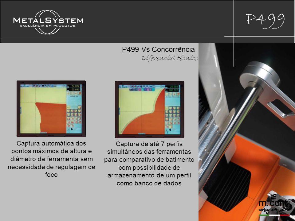 P499 Captura automática dos pontos máximos de altura e diâmetro da ferramenta sem necessidade de regulagem de foco P499 Vs Concorrência Diferencial técnico Captura de até 7 perfis simultâneos das ferramentas para comparativo de batimento com possibilidade de armazenamento de um perfil como banco de dados