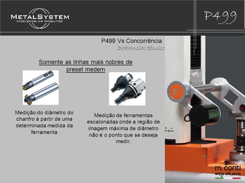 P499 P499 Vs Concorrência Diferencial técnico Medição de uma ferramenta especial onde se há a necessidade de descobrir o diâmetro exato à partir de uma altura conhecida.