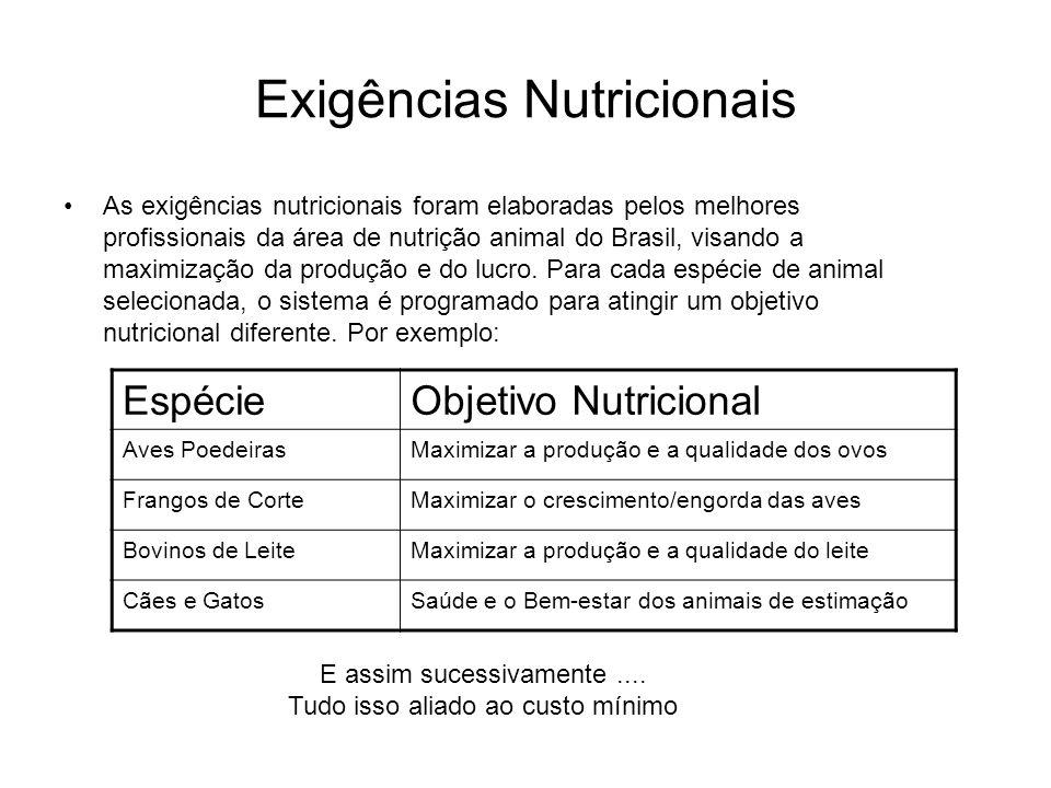 Exigências Nutricionais As exigências nutricionais foram elaboradas pelos melhores profissionais da área de nutrição animal do Brasil, visando a maxim